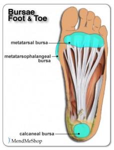 foot_bursa